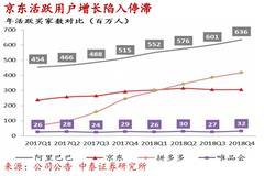 """電商""""戰疫"""":阿里巴巴漲(zhang)8% 網紅(hong)電商或成最(zui)大(da)顛(dian)覆者"""