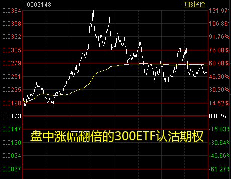 开店赚钱老艾侃股:9999亿成交额说明了什么?