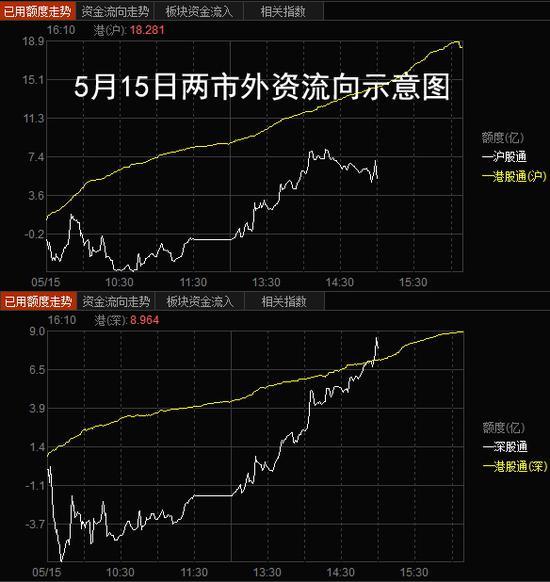 老艾侃股:反击外资做空初战告捷!