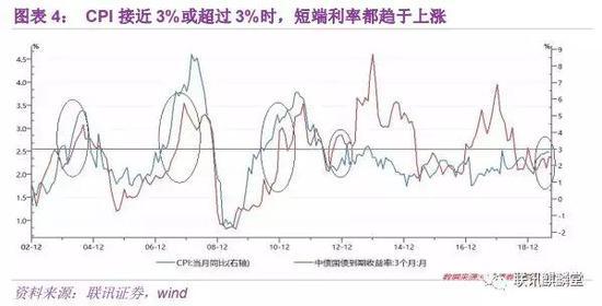 北京消息_李奇霖:债牛的薄暮