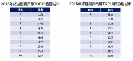 春节出游必看:哪最热门?大数据告诉你不一样