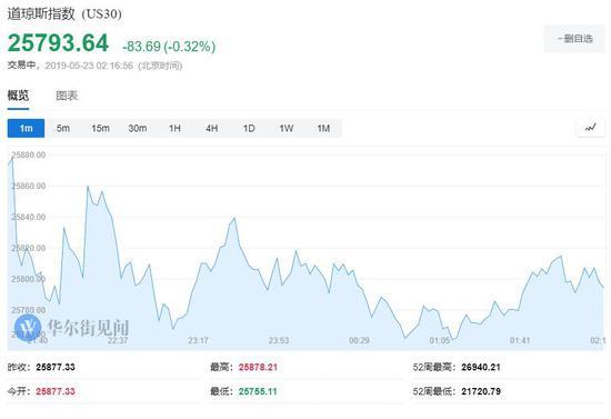 http://www.weixinrensheng.com/caijingmi/299676.html