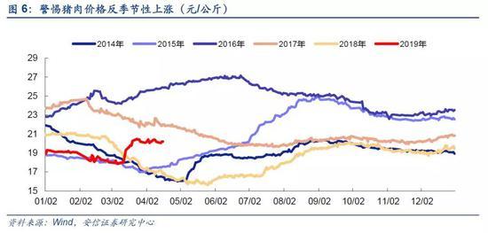 2.近阶段市场特征:指数震荡上行,机会趋于收缩