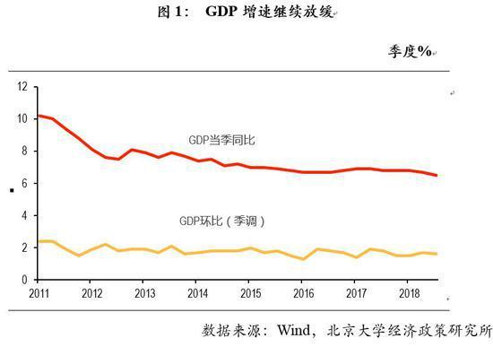 北大教授颜色评GDP:全年增长目标可以实现