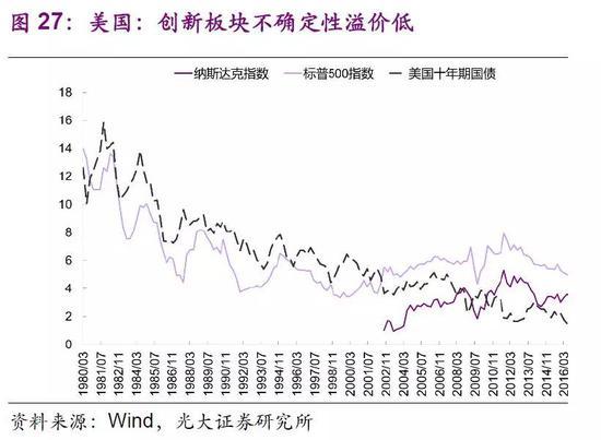 彭文生谈下个利升棋牌十年:数字经济