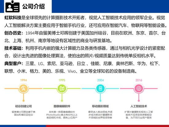 国盛计算机:一张图看懂虹软科技