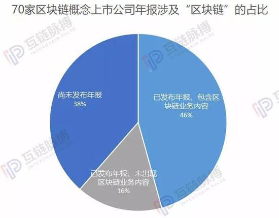 http://www.reviewcode.cn/wulianwang/46051.html