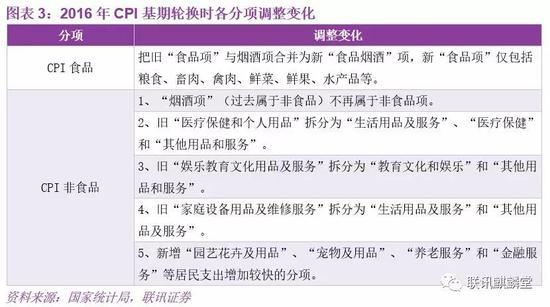 渤海商品交易所怎么样李奇霖:物价分析手册