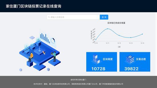 http://www.reviewcode.cn/yunjisuan/39146.html