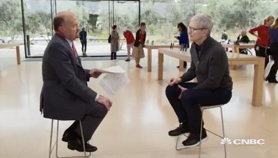CNBC主持人吉姆·克莱默采访库克(图片来源:CNBC)
