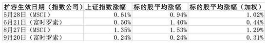 广州搬迁 400多亿元外资扫货A股 明天这样操作有机会薅到羊