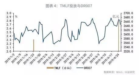 """鲁政委:央行的利率""""舒适区"""""""