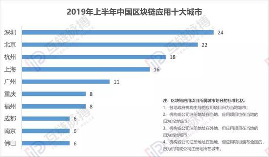 http://www.reviewcode.cn/shujuku/58618.html