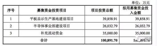 http://www.qwican.com/caijingjingji/1189736.html