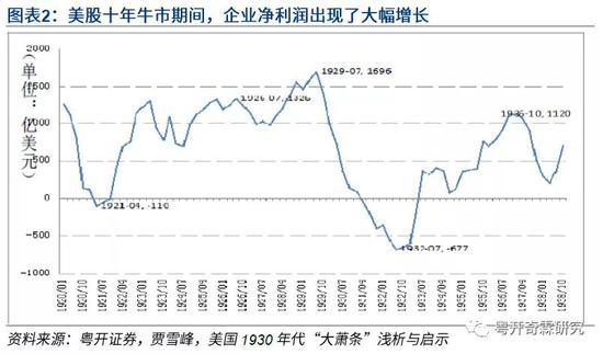 李奇霖:回望1929