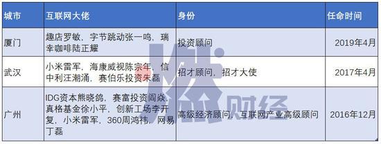 http://www.shangoudaohang.com/wuliu/171774.html