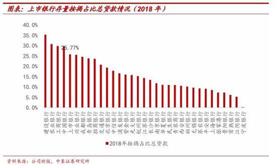 住房贷款利率LPR点评:仍为调控价格 淡化新制度影响
