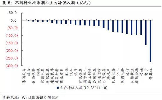 靳毅:转债市场回暖 转股溢价率抬升