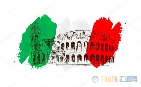 意大利预算案招致全