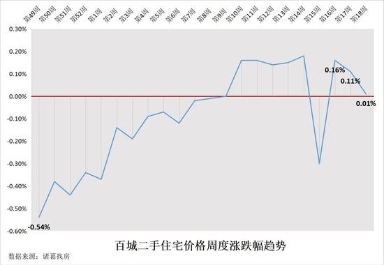 中粮期货 试错交易:5月13日市场观察