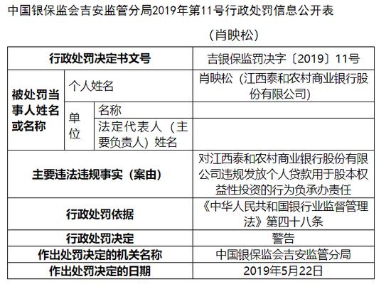 江西泰和农商行被罚55万:违规办理借新还旧掩盖风险 ,三月三日天气新下一句