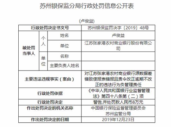 螞蟻運輸搬遷 公司江蘇張家港農商行被罰33萬:源數據差錯致使報表