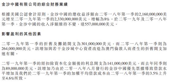 金沙中国有限公司:首季总收益净额增8%至23.3亿美元国际外盘期货