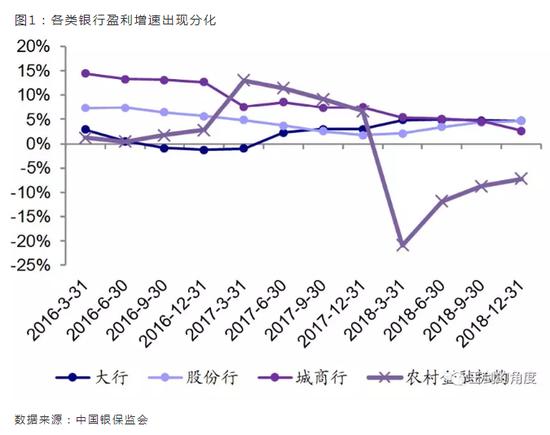 王剑:寻找金融供给侧改革中的蓝海