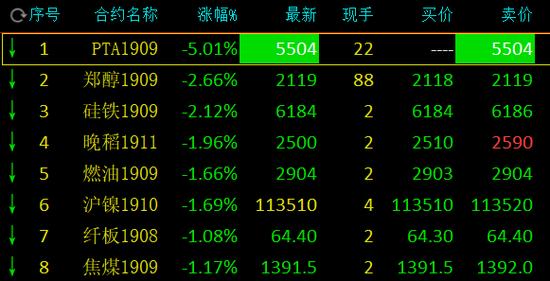 http://www.weixinrensheng.com/caijingmi/454530.html