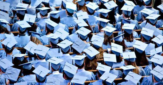 美国大学毕业生比高中学历者平均
