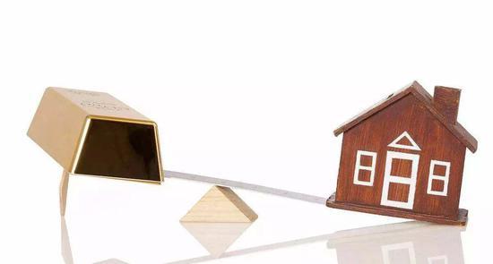 李奇霖:深度解析居民杠杆