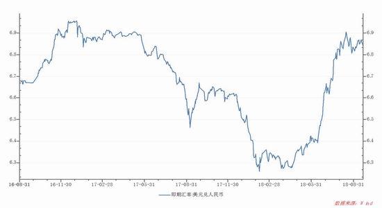 南证期货:铁矿石价格震荡 区间490