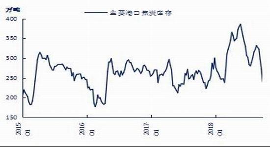 中信期货:焦炭 似曾相识燕归来 又到逢低买入时