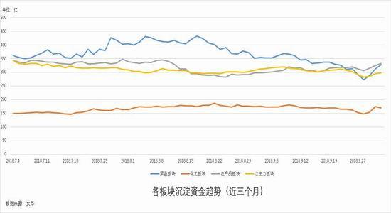 中粮期货试错交易:10月11日市场观察