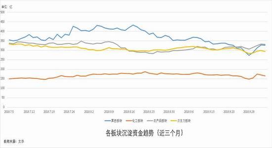 中粮期货试错交易:10月12日市场观察
