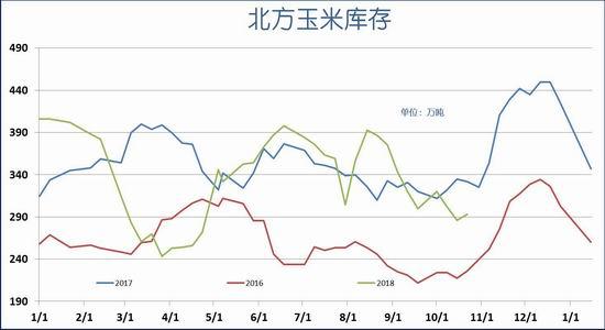 瑞奇期货:贸易战缓和 豆粕易跌难涨