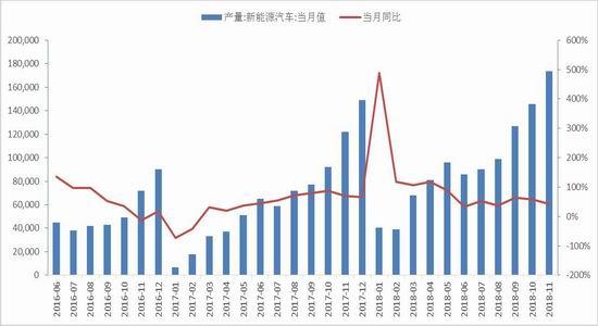 国联期货:经济下滑 铜压力较大