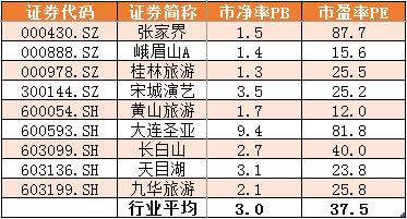 http://www.weixinrensheng.com/lvyou/355041.html