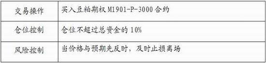 宝城期货:豆粕价格短期偏弱