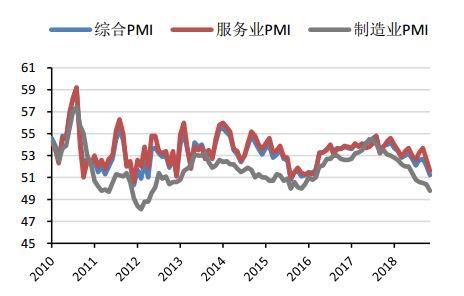 中信建投:供需平衡偏松 煤价下跌可期
