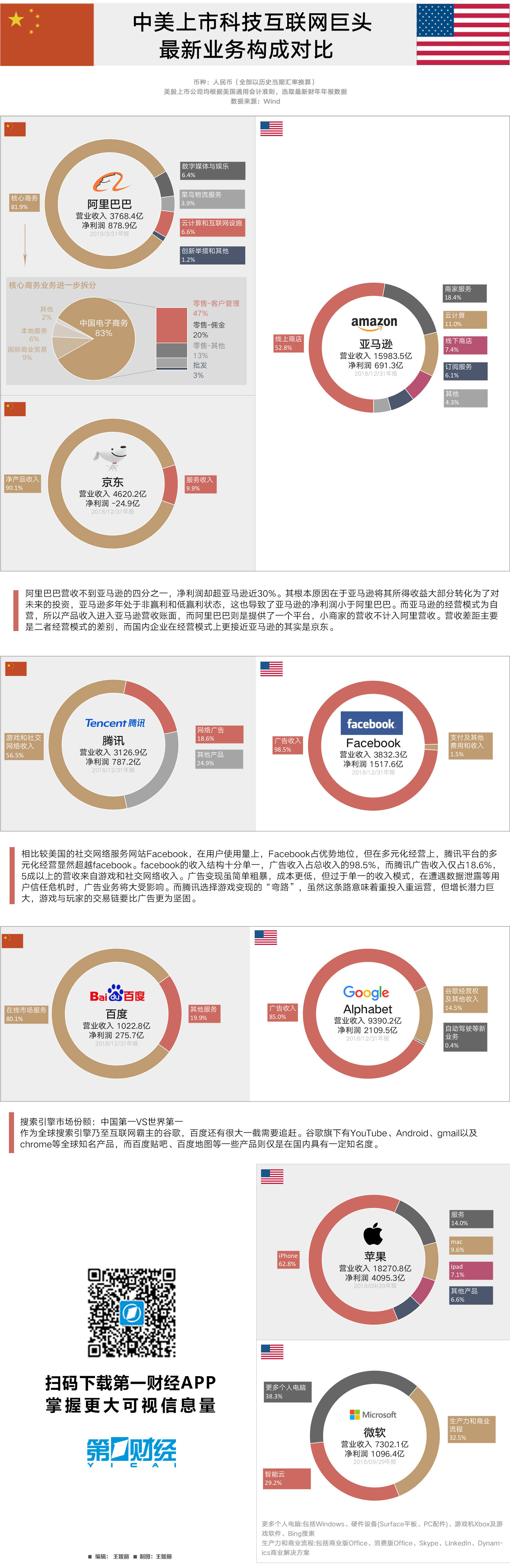 http://www.weixinrensheng.com/kejika/293435.html