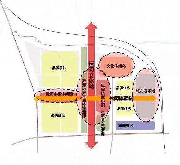 权威!城北的杭州粮油市场要拆了!未来打造运河湾休闲综合体