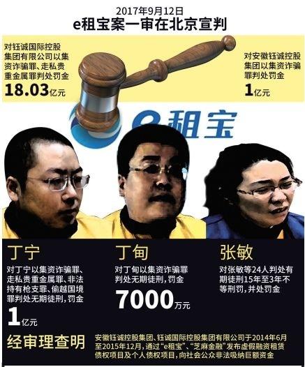 http://www.qwican.com/caijingjingji/1195809.html