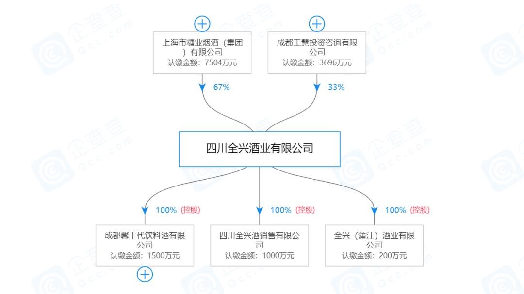 """搬迁 公司价格成都与光明集团洽谈股权回购,全兴""""离川""""9年"""