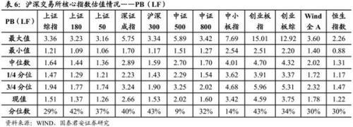 ��君李少君:盈利底大概率在三季度出�F �P注3�l主�