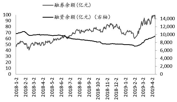 A股投资者风险偏好趋于慎重