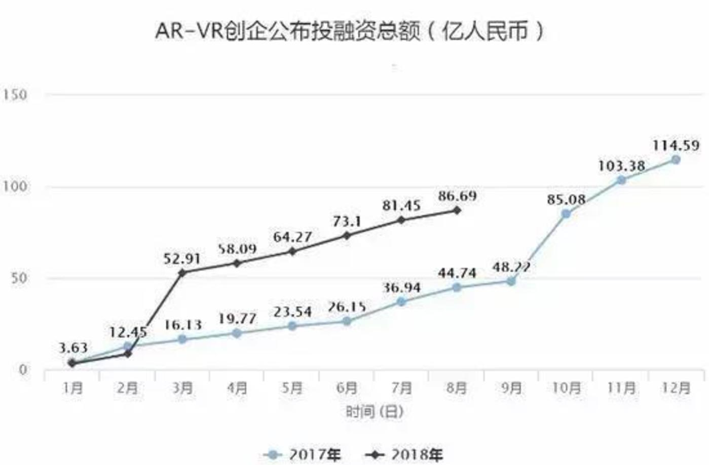 还没凉透的VR,5G时代会迎来春天吗?
