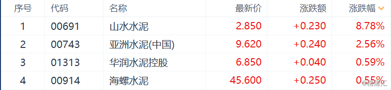 港股复盘:恒指跌0.57%,迎税收减负新政内险股全线上涨