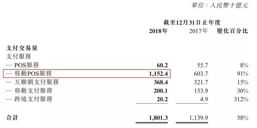 汇付全国入MSCI,开启中国B端支付的集成者之路?