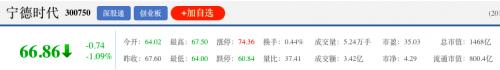 宁德时代今日解禁9.8亿股限售股